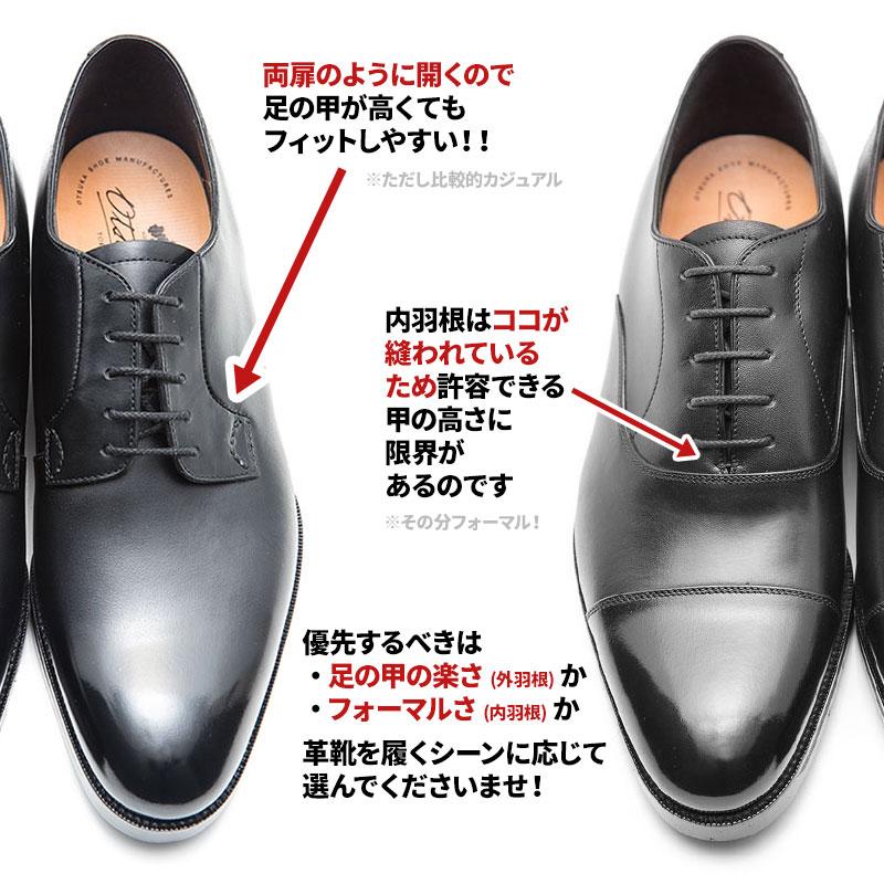 """外羽根は""""両扉のように開く構造""""なので、足の甲が高くてもフィットしやすい特徴があります。ただし軍靴由来なので比較的カジュアルシューズに分類されます。一方の内羽根。こちらは一部が縫い付けられているためスリットのような構造になっており、構造的に許容できる足の甲の高さに限界があります。そのため、甲高な人だと「痛いッ!」というケースもあったりします。ただし宮廷靴由来なのでフォーマルなのです。「楽さ」と「フォーマルさ」のどちらを優先するかは、皆さんが革靴を履くシーンに応じて選んでもらえればと思います。"""